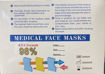 Picture of Medical Face Mask 3 Layers 50Pk - No 7100-FDB